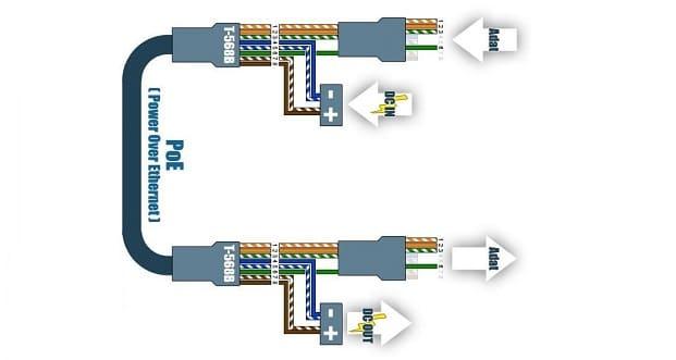 распиновка кабеля для ПОЕ