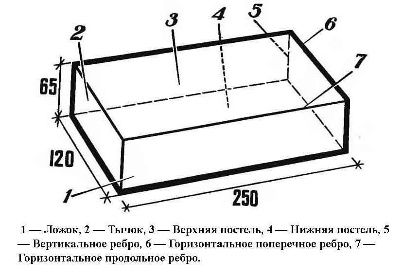площадь кирпича силикатного
